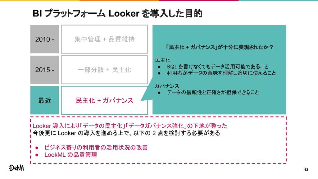 42 BI プラットフォーム Looker を導入した目的 2010 - 2015 - 最近 ...