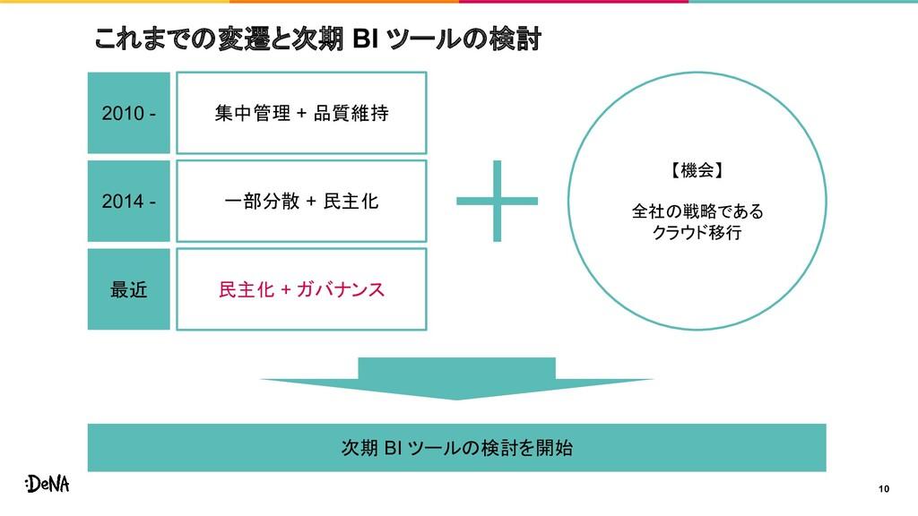 これまでの変遷と次期 BI ツールの検討 10 2010 - 次期 BI ツールの検討を開始 ...