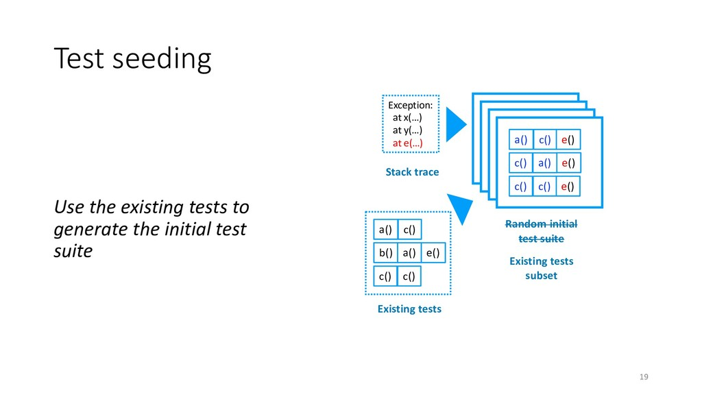 Test seeding Use the existing tests to generate...