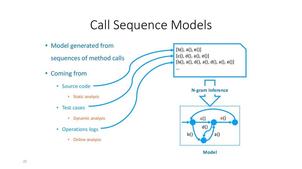 Call Sequence Models 21 a() b() c() e() d() Mod...