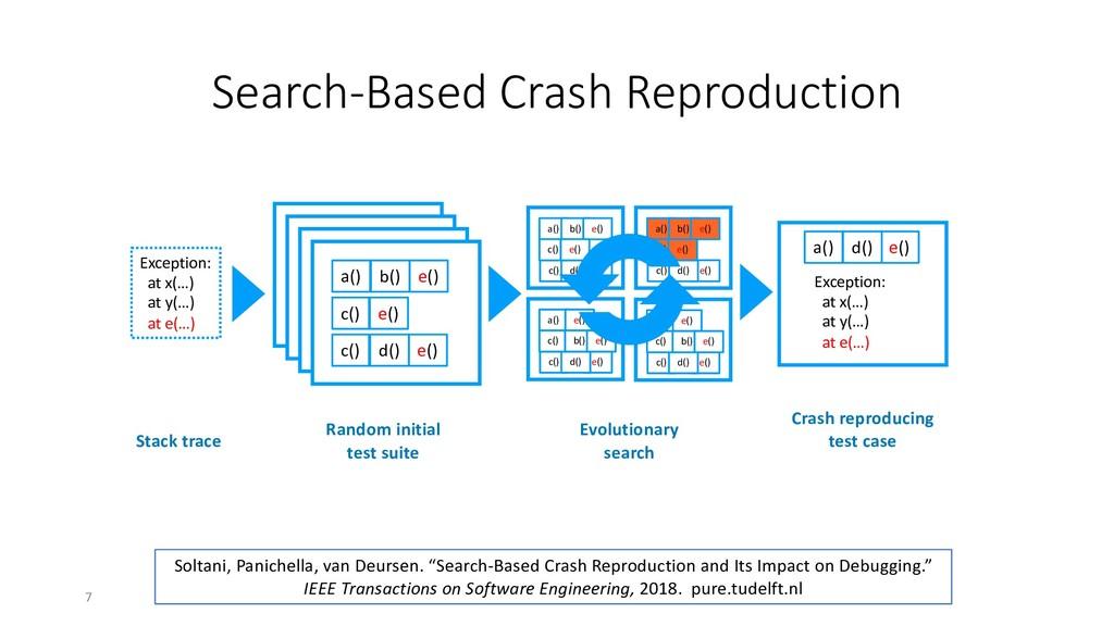 Search-Based Crash Reproduction a() b() c() e()...