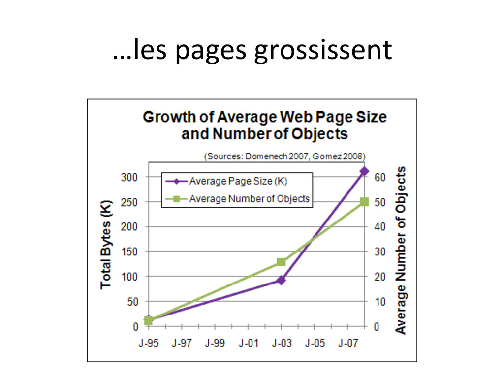 …les	
