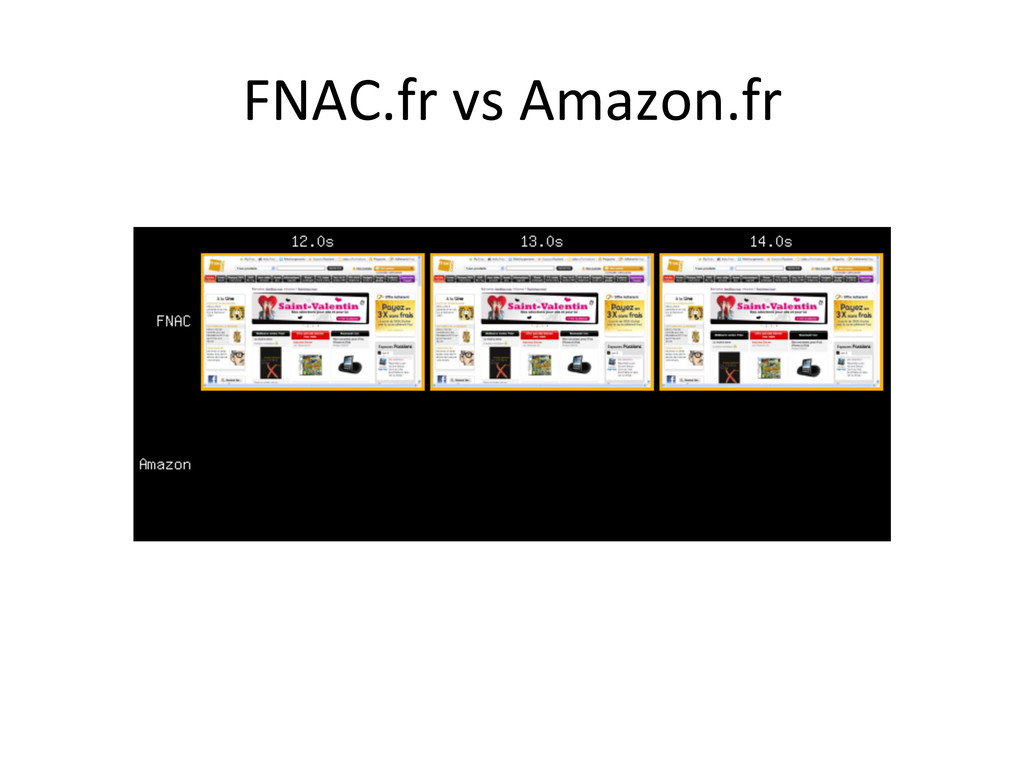 FNAC.fr	