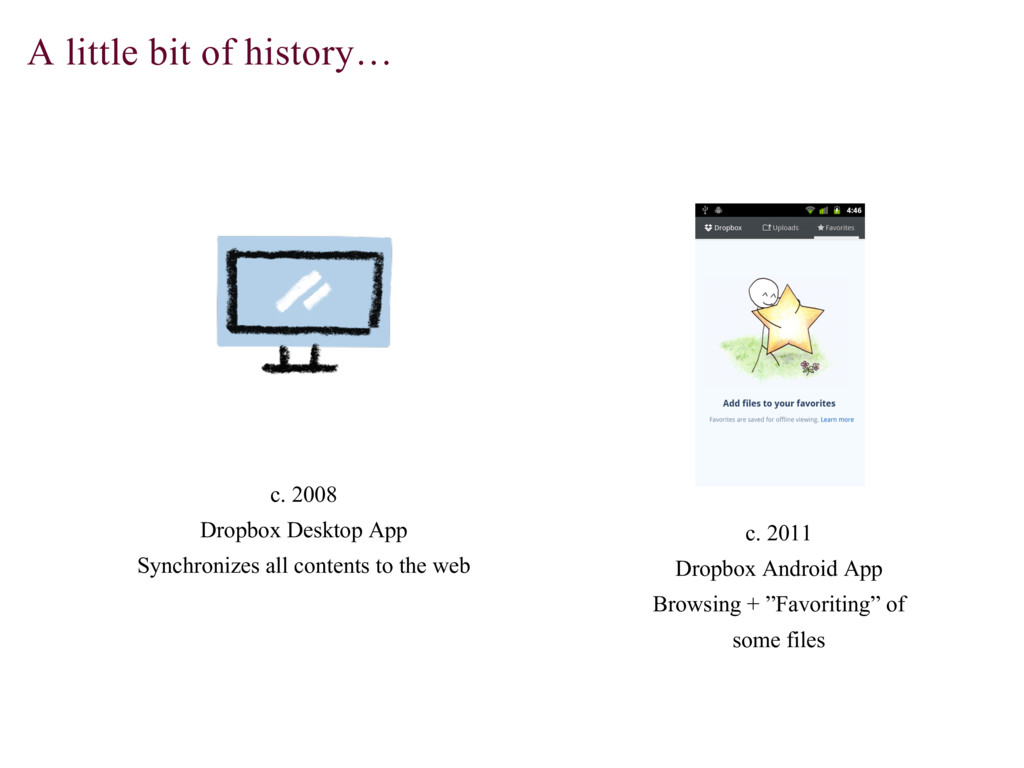 A little bit of history… c. 2011 Dropbox Androi...