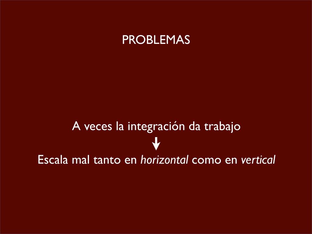 PROBLEMAS Escala mal tanto en horizontal como e...