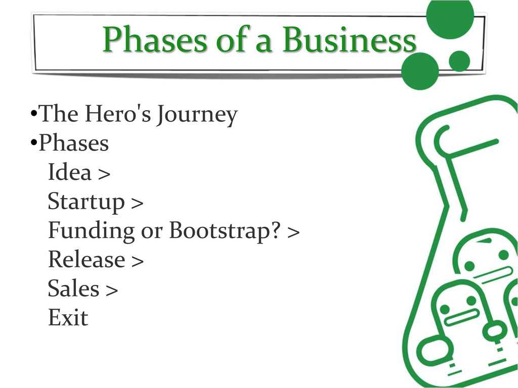 Phases of a Business •The Hero's Journey •Phase...