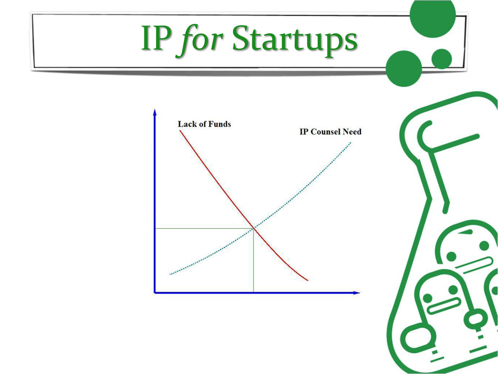 IP for Startups