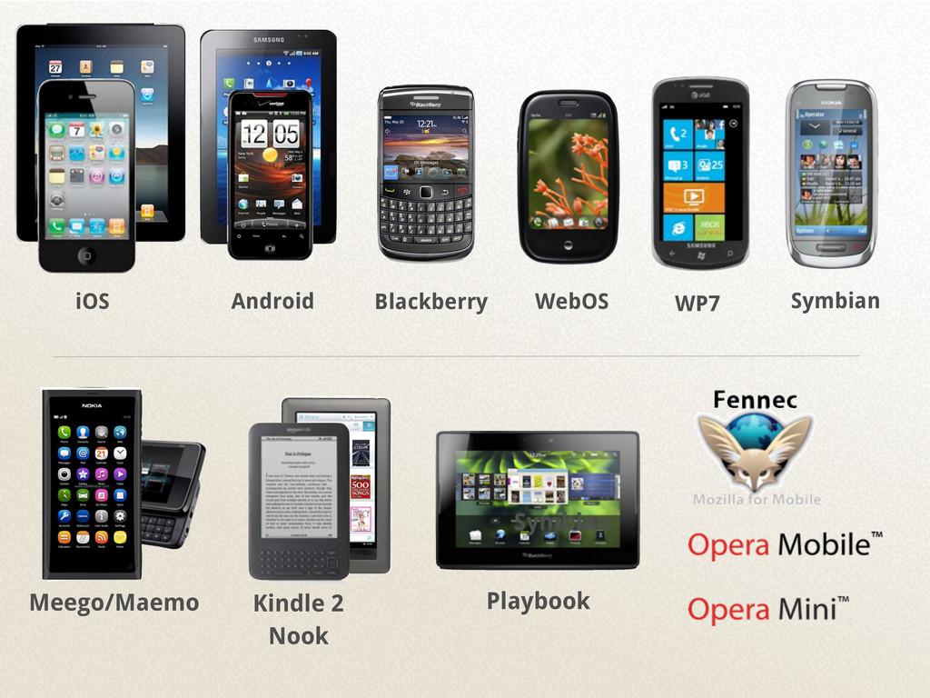 iOS Android WebOS Blackberry WP7 Meego/Maemo Ki...