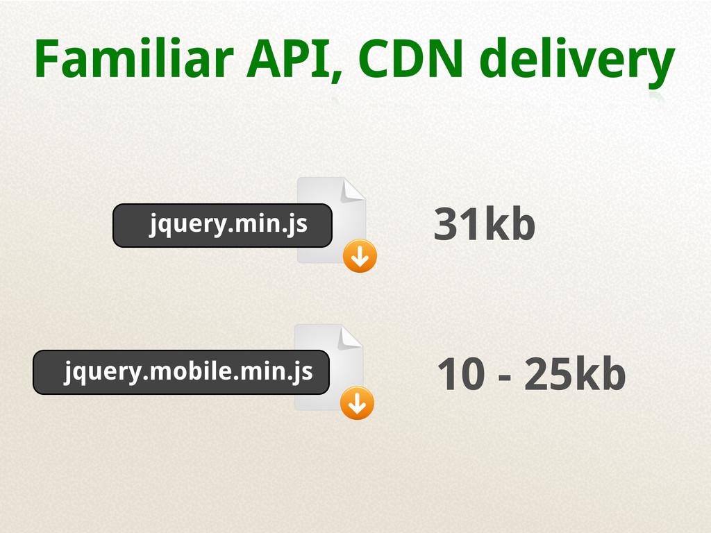 Familiar API, CDN delivery jquery.min.js jquery...