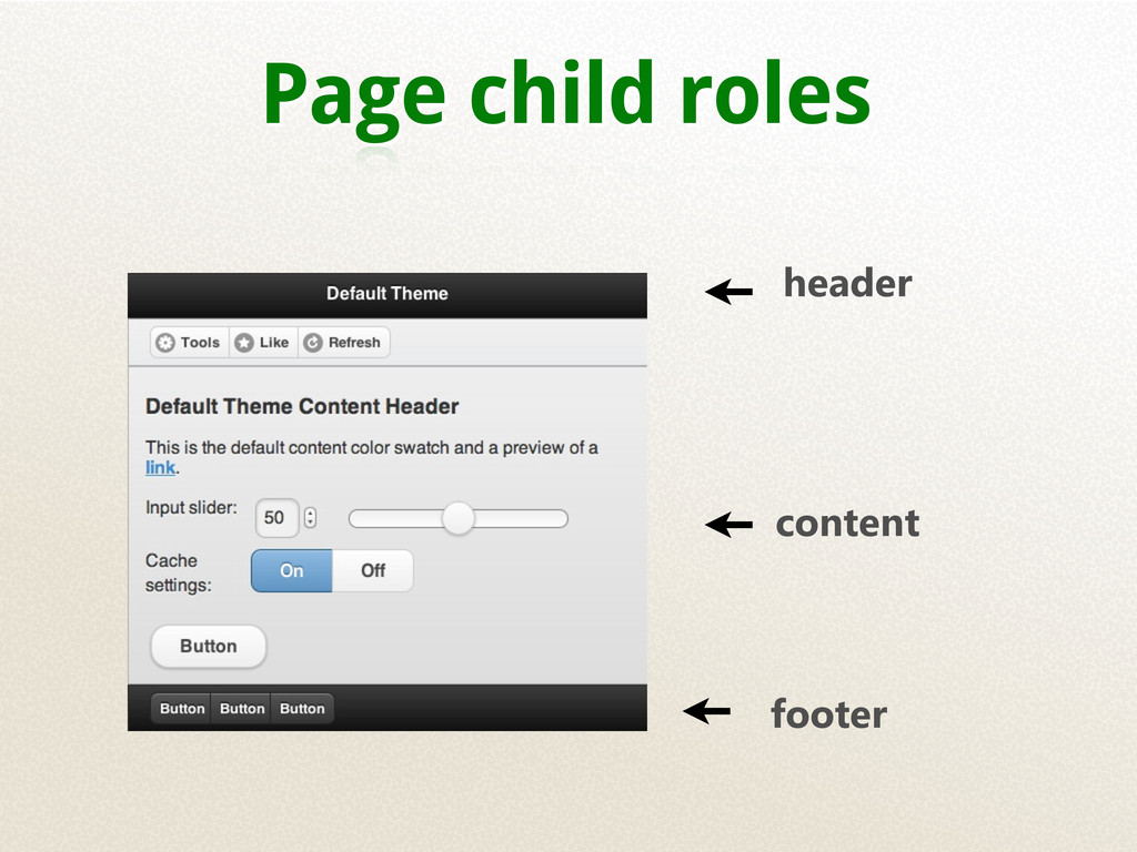 Page child roles header footer content
