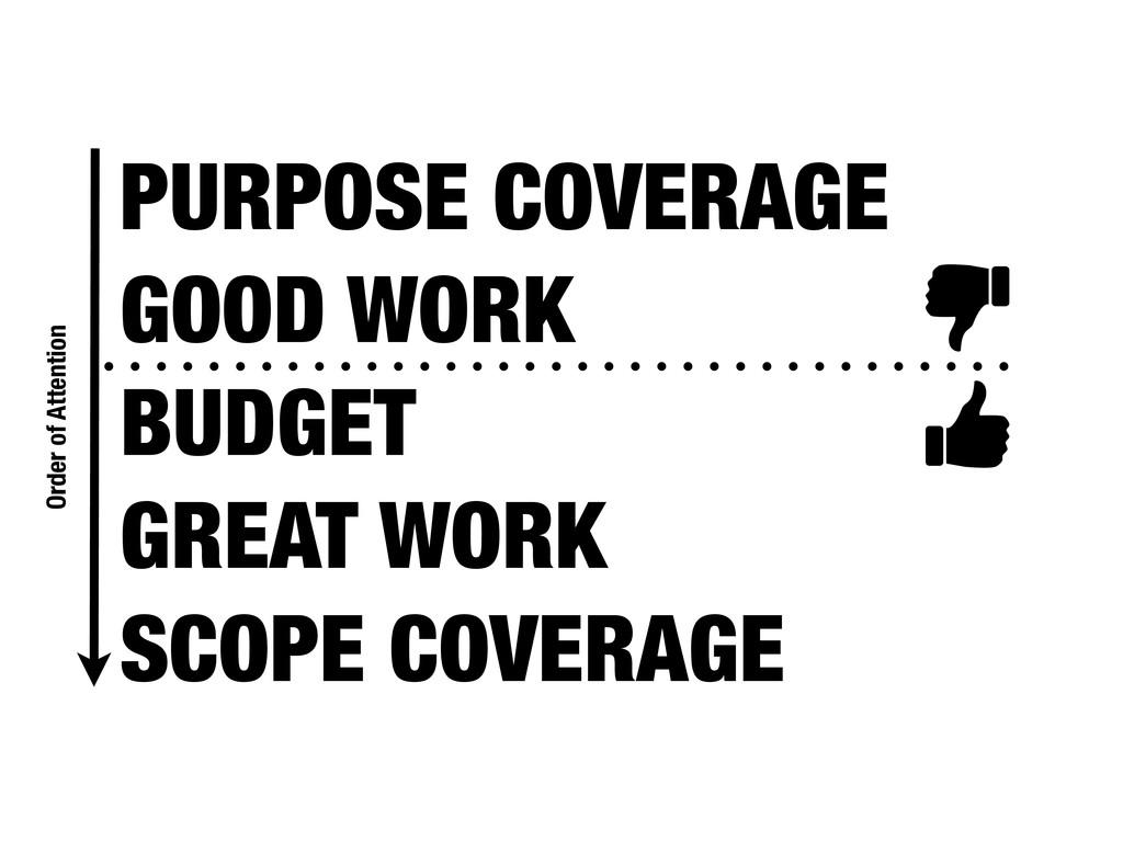 PURPOSE COVERAGE GOOD WORK BUDGET GREAT WORK SC...