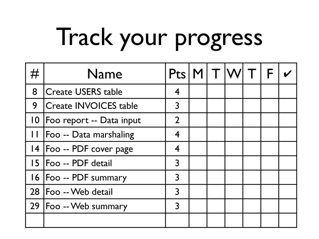 Track your progress # Name Pts M T W T F ✔ 8 Cr...