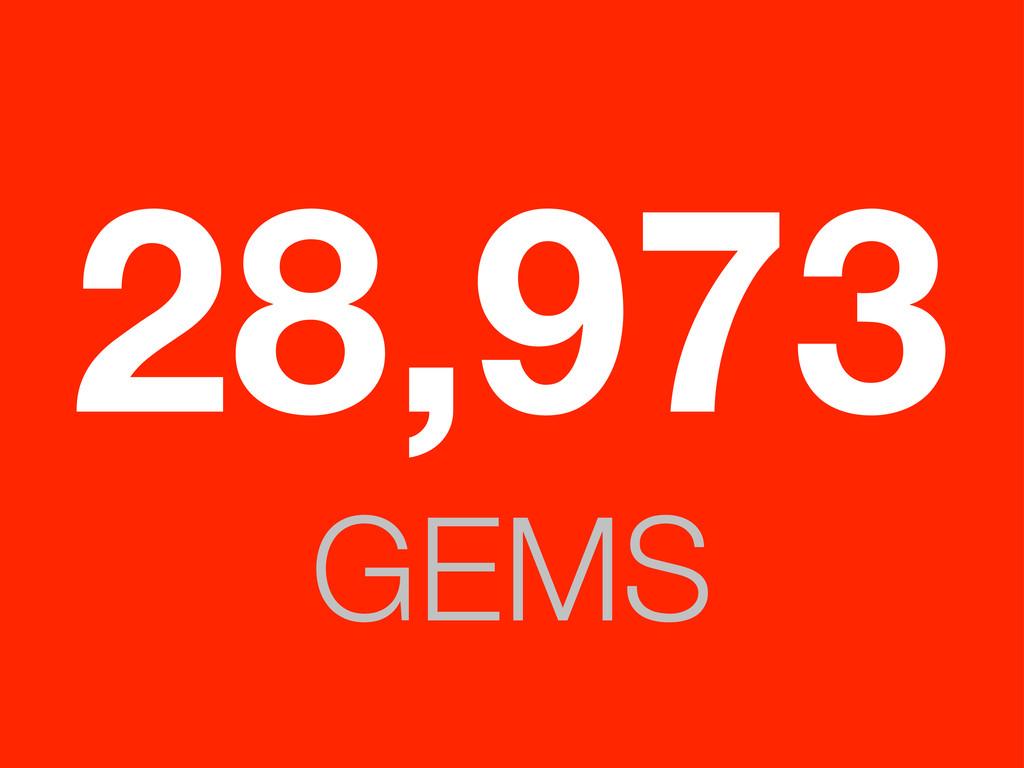 28,973 GEMS