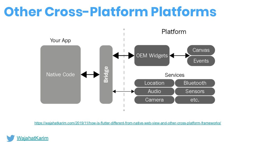 Other Cross-Platform Platforms WajahatKarim htt...