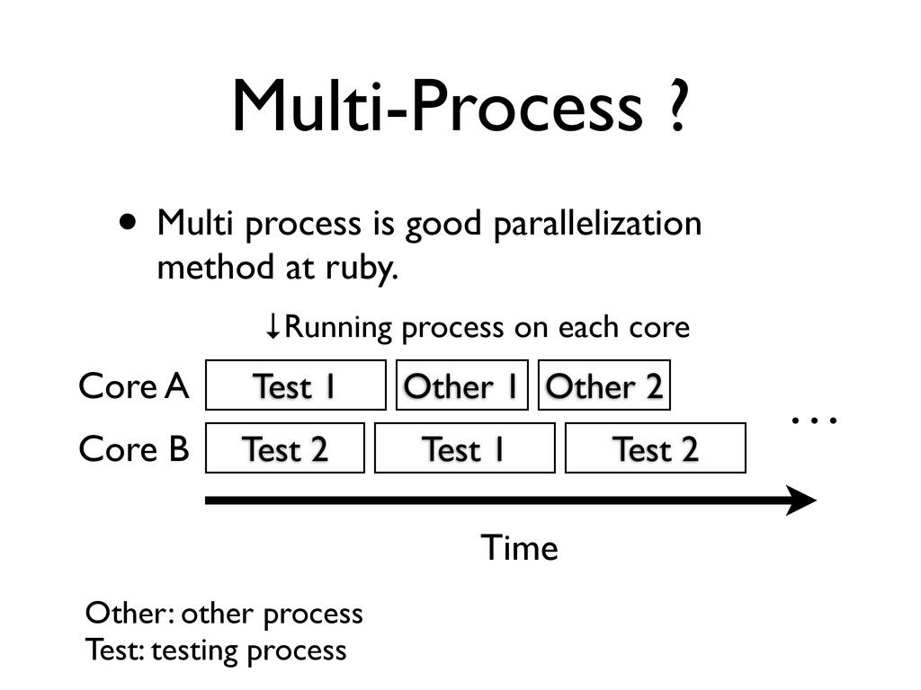 Multi-Process ? • Multi process is good paralle...