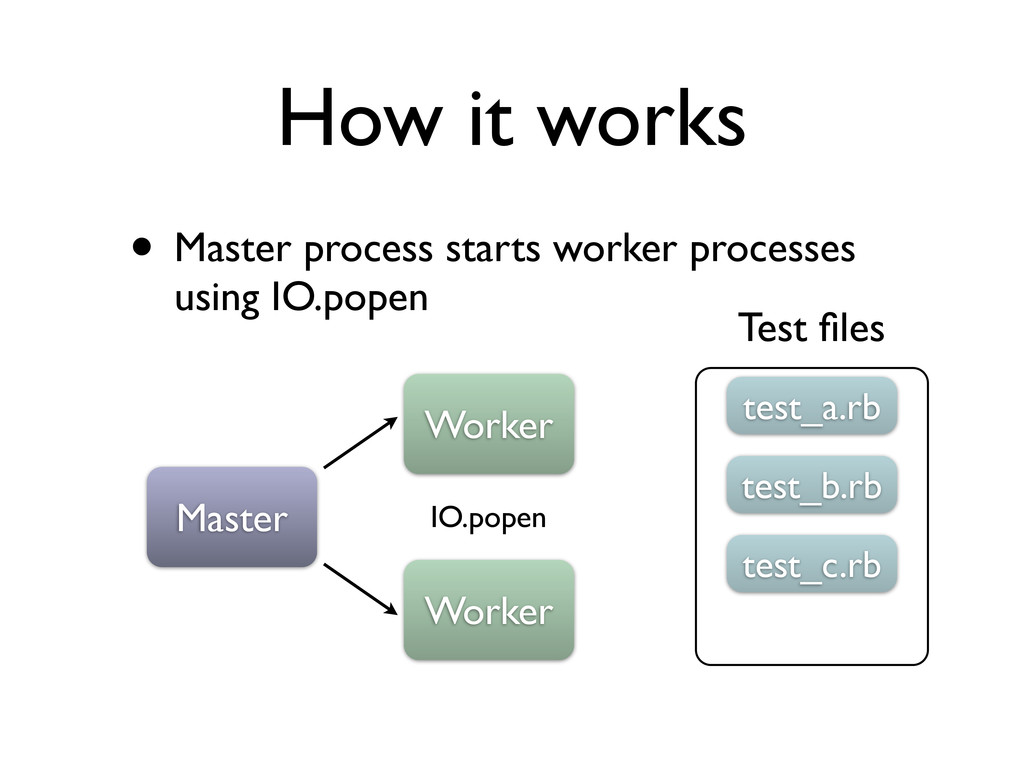 How it works • Master process starts worker pro...