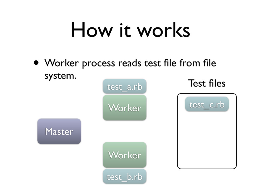 How it works • Worker process reads test file fr...