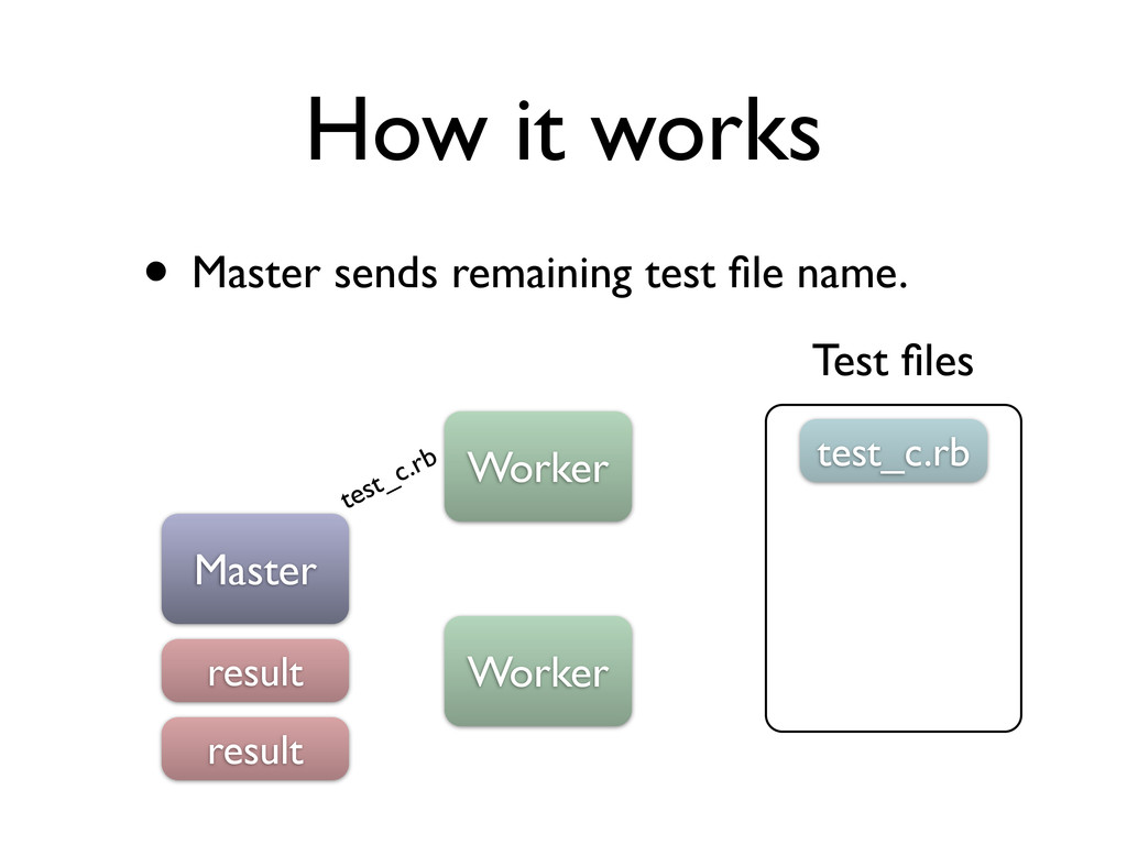 How it works • Master sends remaining test file ...