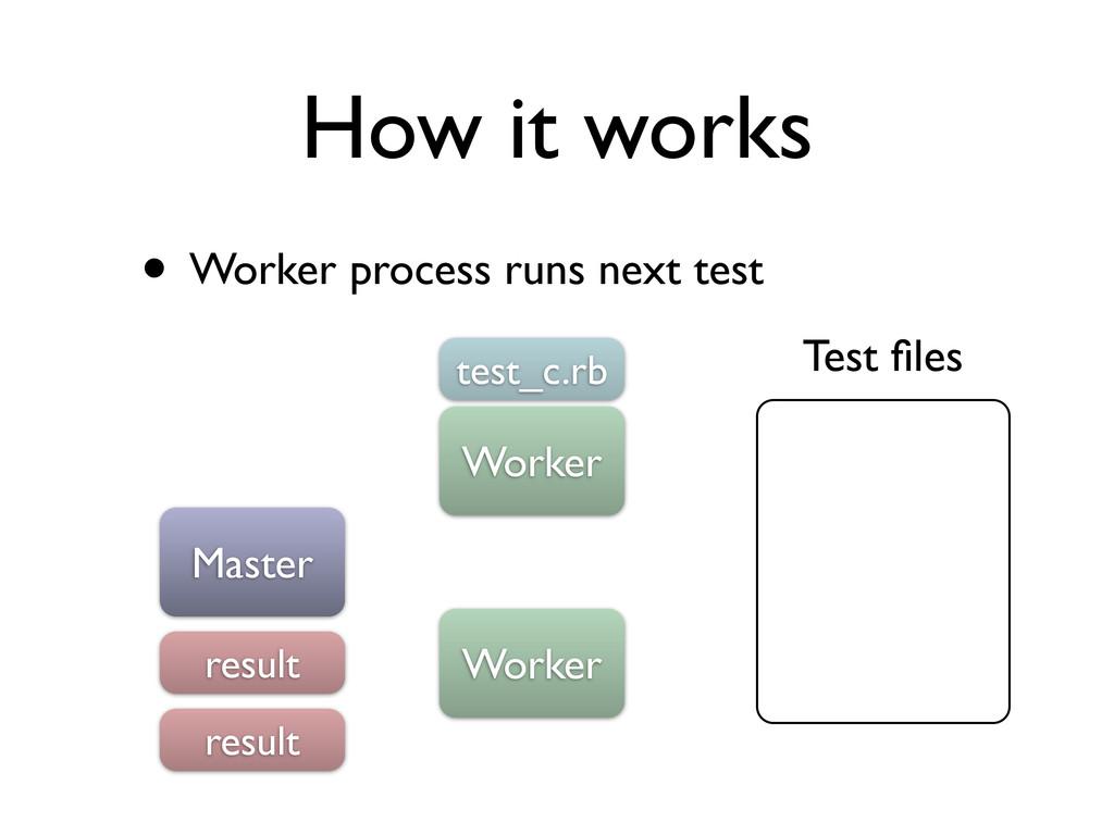 How it works • Worker process runs next test Ma...