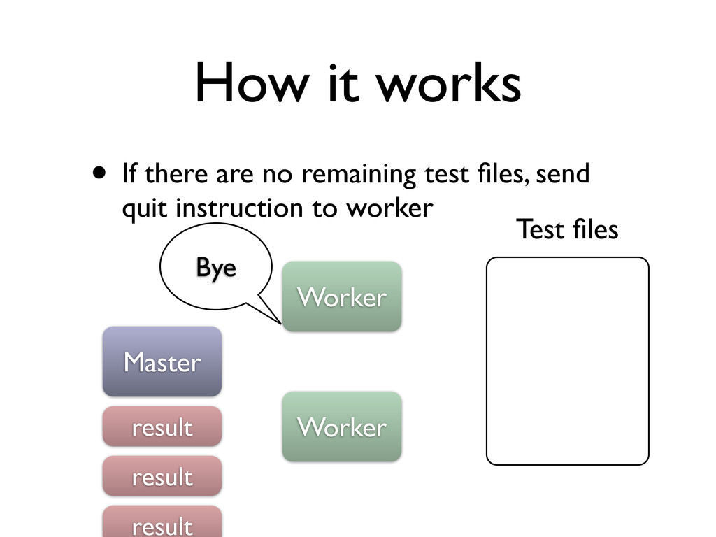 How it works • If there are no remaining test fi...