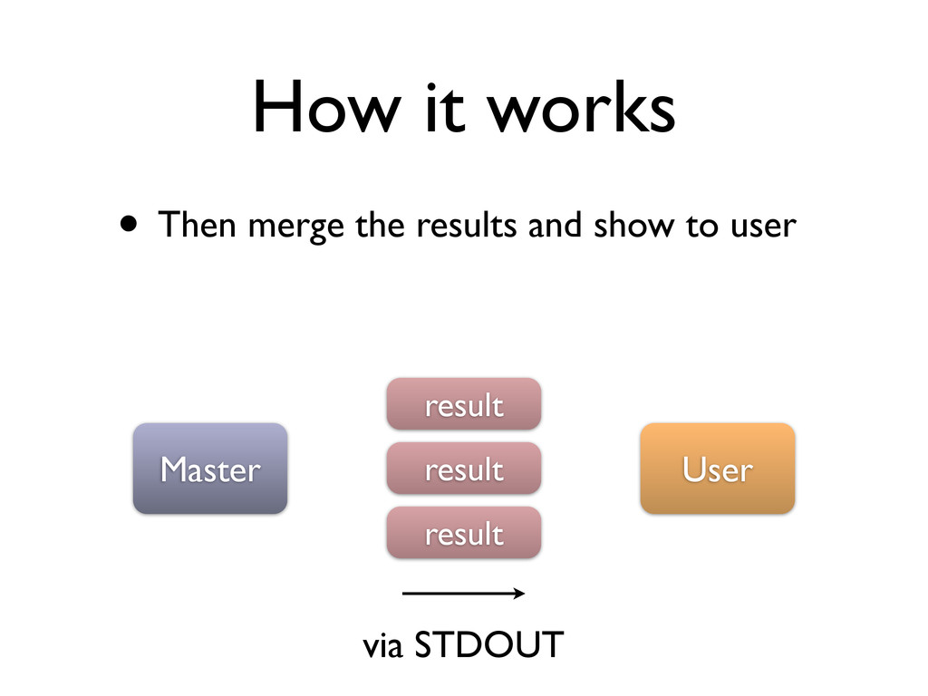 How it works • Then merge the results and show ...
