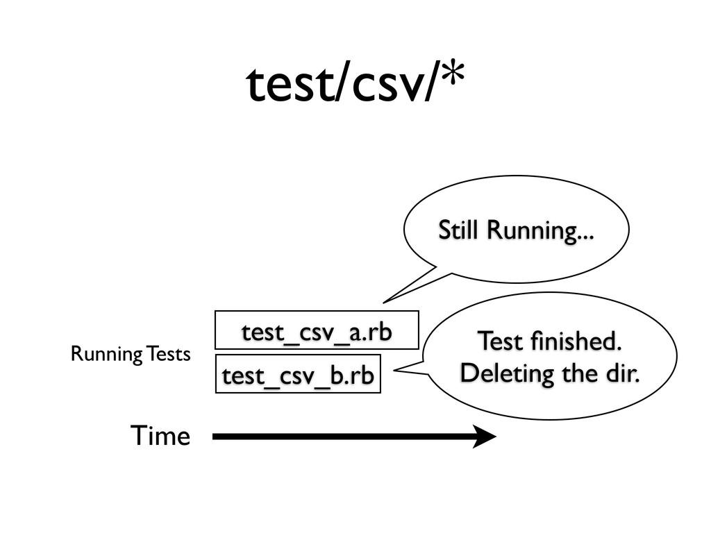 test/csv/* Time test_csv_b.rb test_csv_a.rb Run...