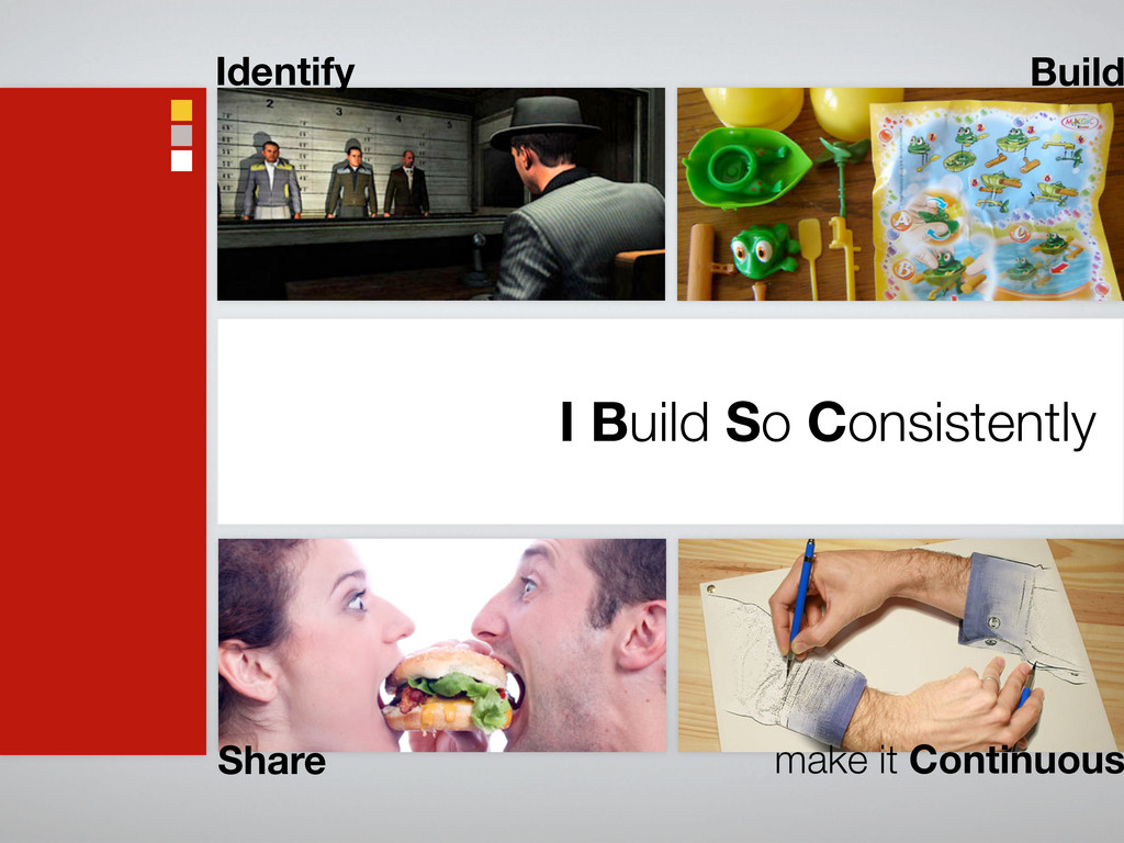 I Build So Consistently Identify Build Share ma...