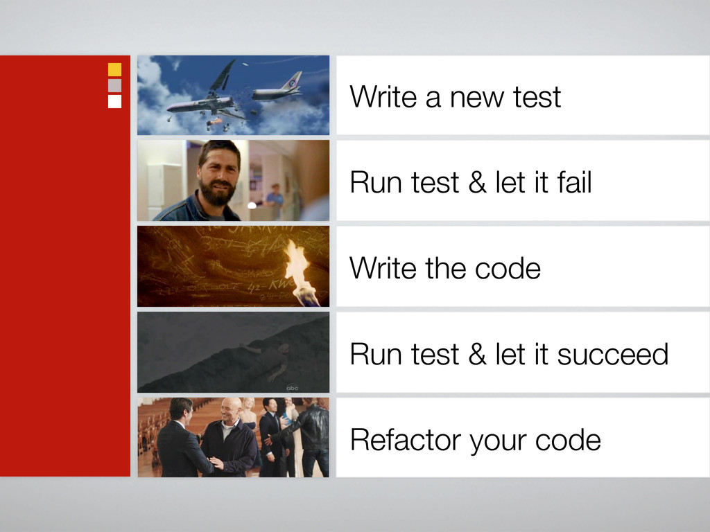 Write a new test Refactor your code Run test & ...