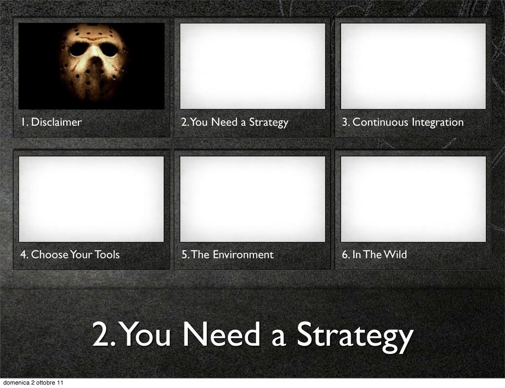 1. Disclaimer 2. You Need a Strategy 2. You Nee...