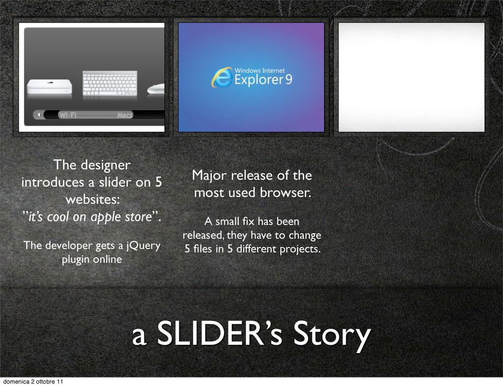 a SLIDER's Story The designer introduces a slid...