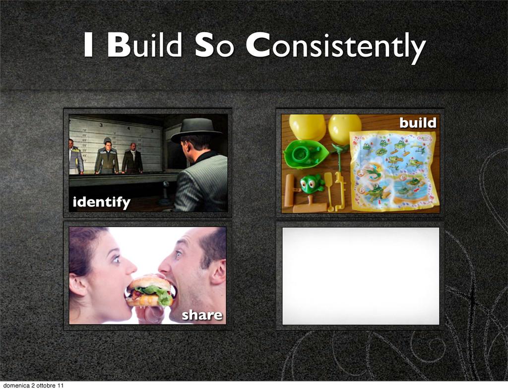 I Build So Consistently identify build share do...