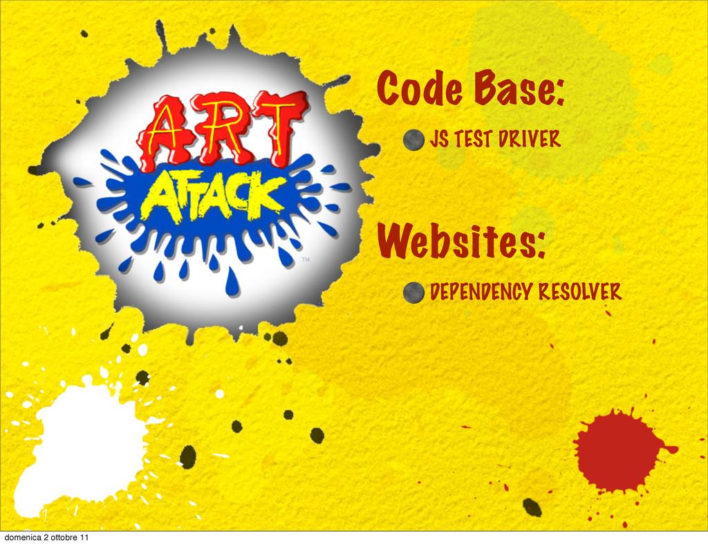 DEPENDENCY RESOLVER Websites: Code Base: JS TES...