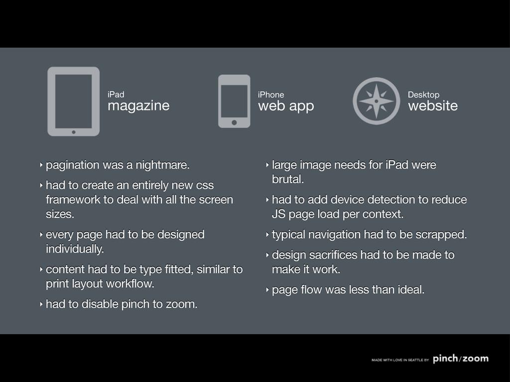 iPad magazine iPhone web app Desktop website ‣ ...