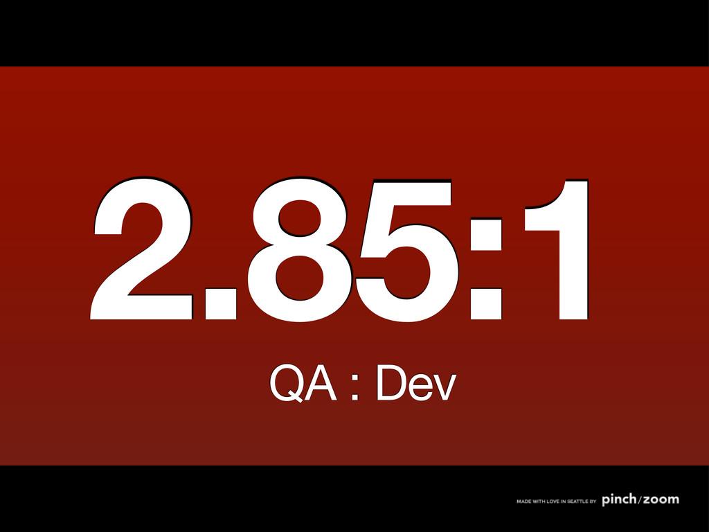 2.85:1 QA : Dev