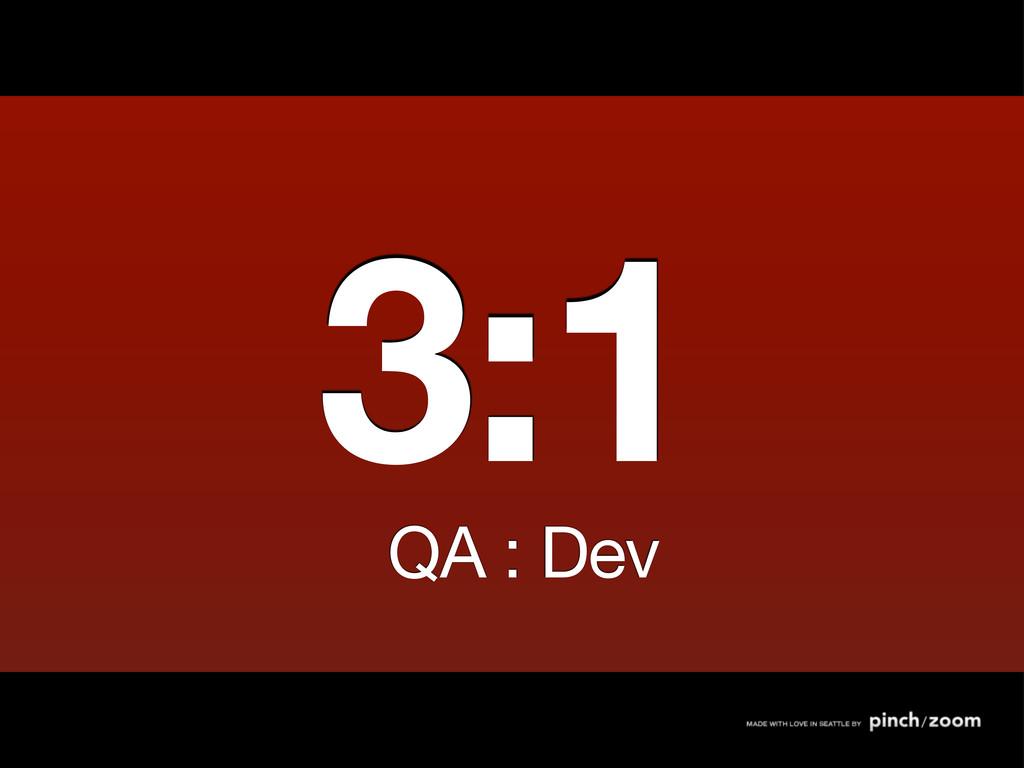 3:1 QA : Dev