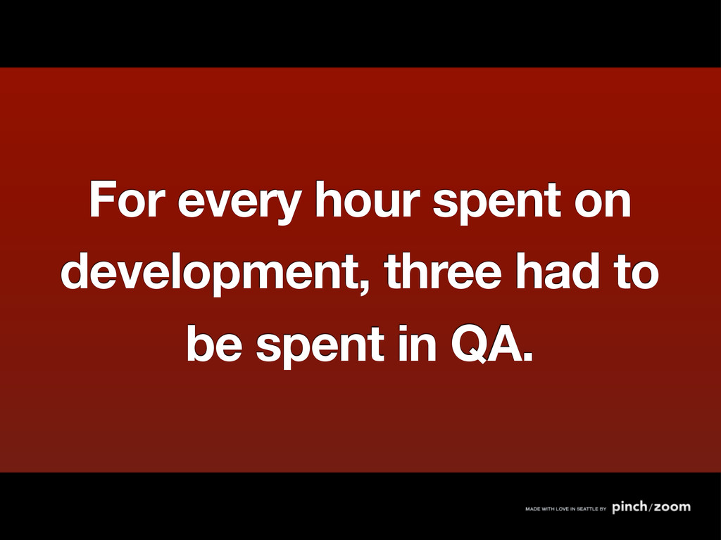 For every hour spent on development, three had ...