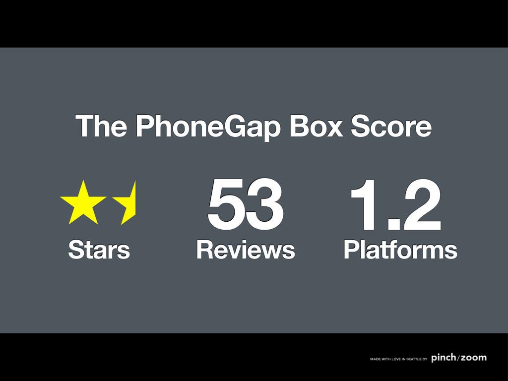 The PhoneGap Box Score 1.2 Platforms 53 Reviews...