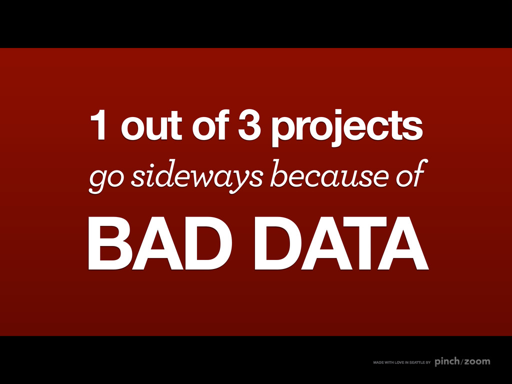 1 out of 3 projects go sideways because of BAD ...