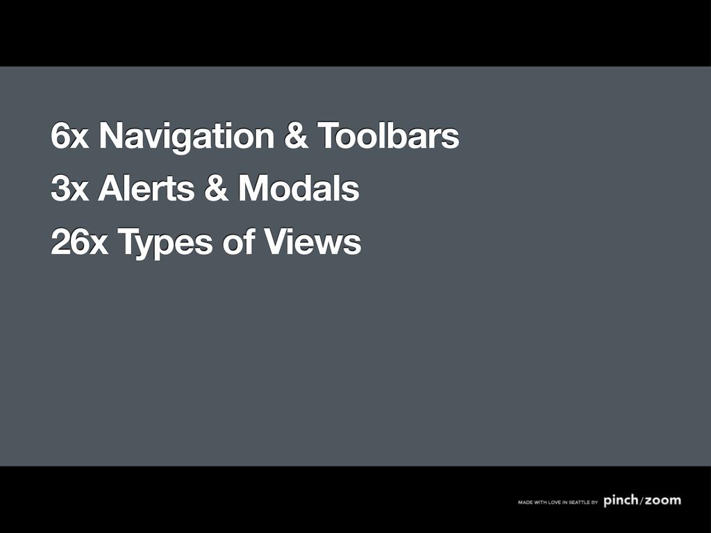 6x Navigation & Toolbars 3x Alerts & Modals 26x...