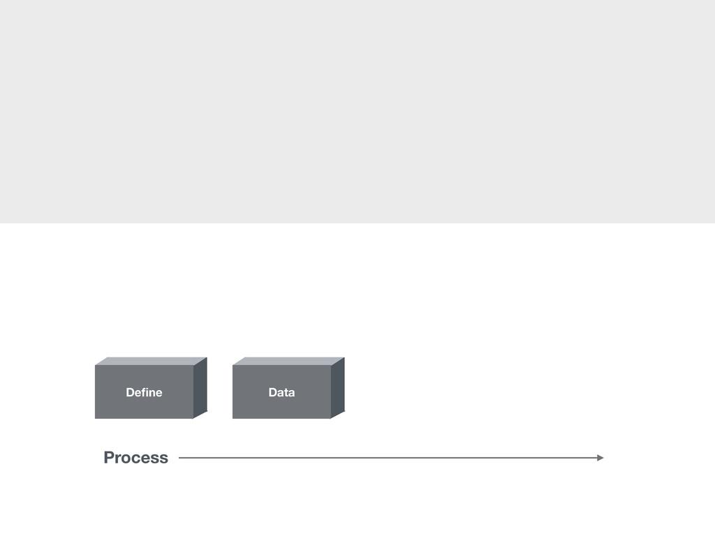 Data Define Process
