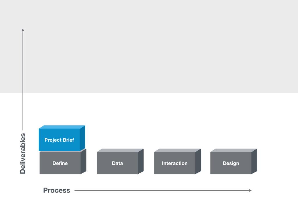 Design Interaction Data Define Project Brief Pro...