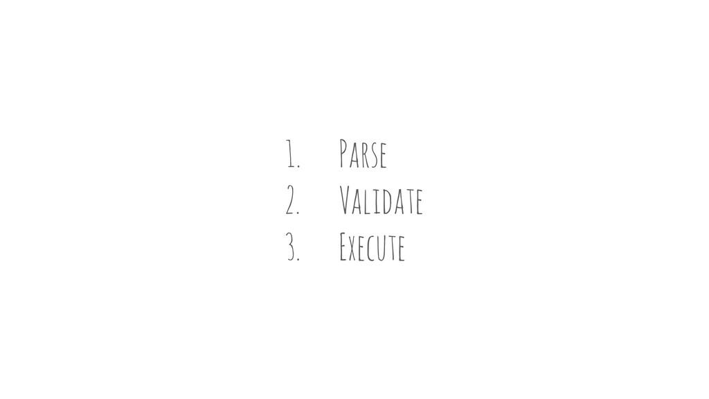 1. Parse 2. Validate 3. Execute