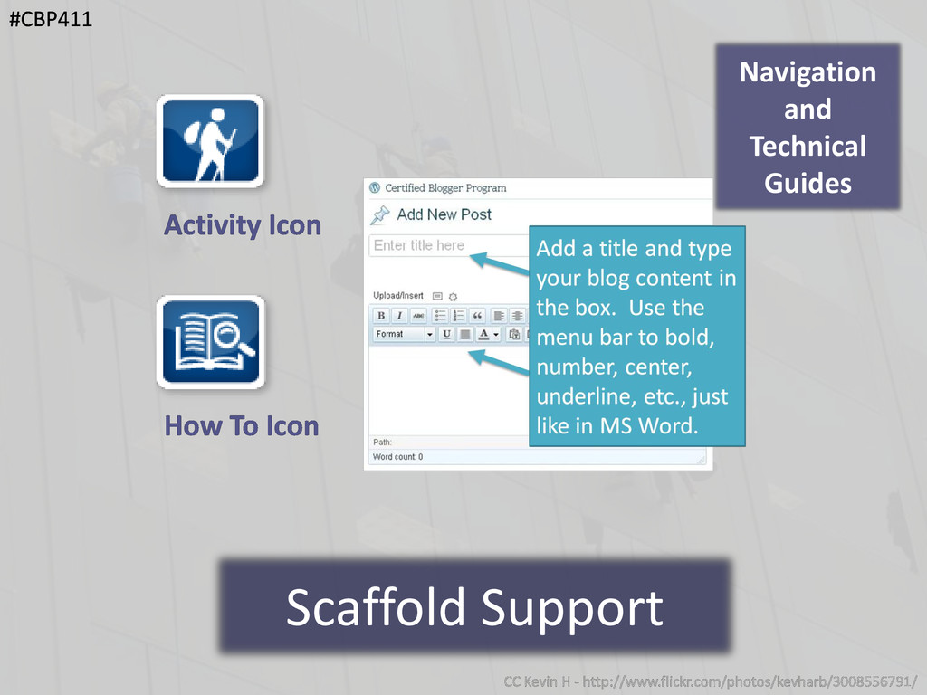 Scaffold Support How To Icon Activity Icon Navi...