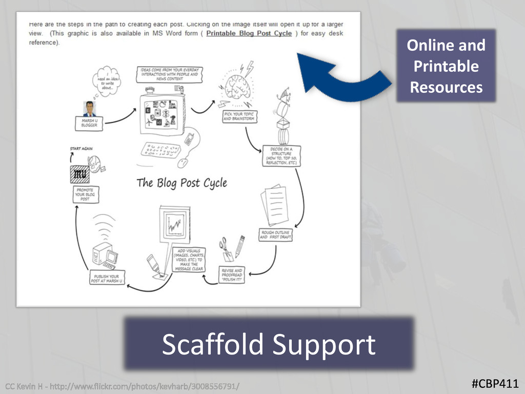 Scaffold Support Online and Printable Resources...