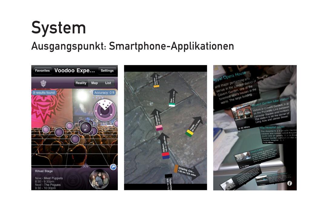 System Ausgangspunkt: Smartphone-Applikationen