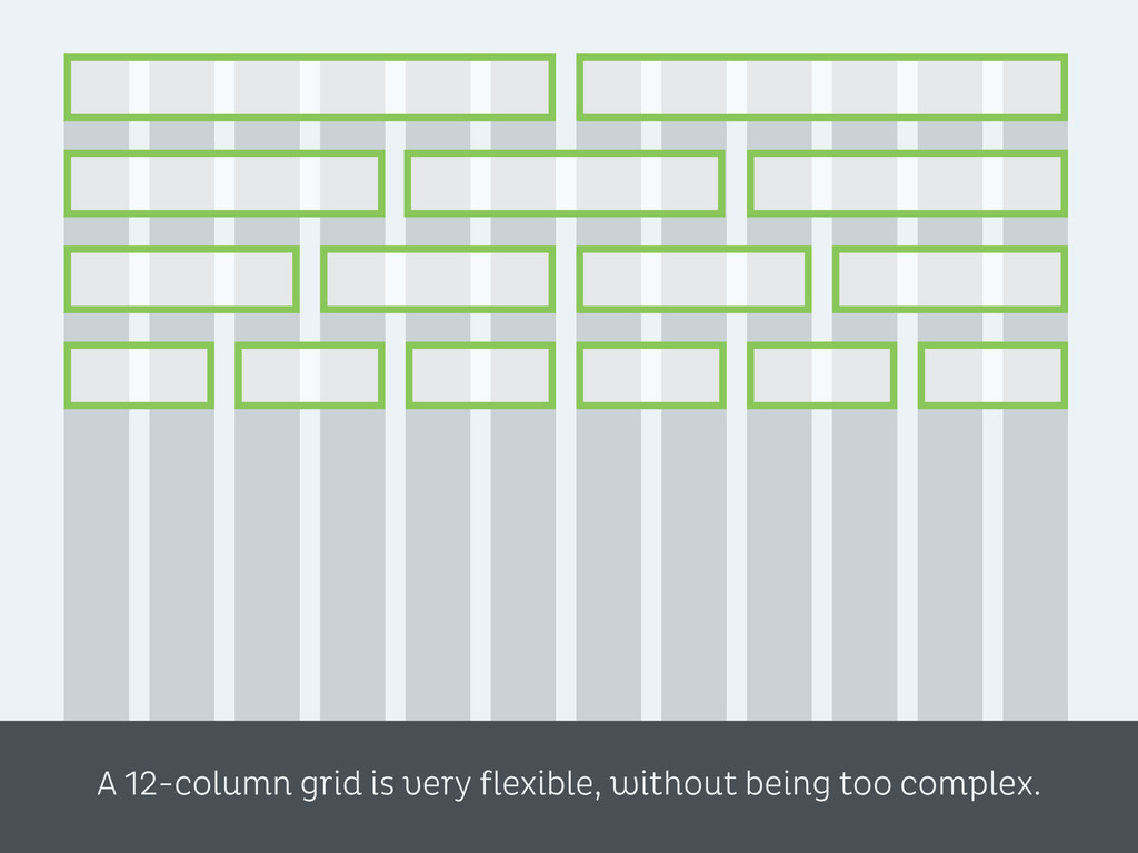 A 12-column grid is very flexible, without bein...