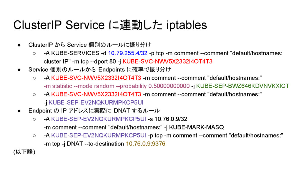 ClusterIP Service に連動した iptables ● ClusterIP から...
