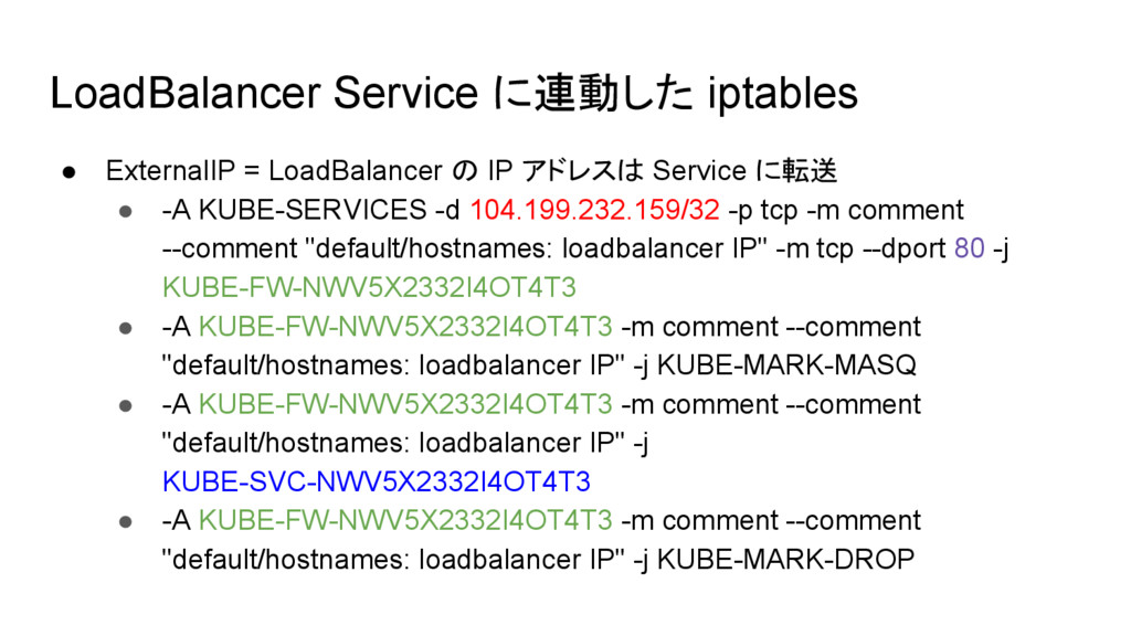 LoadBalancer Service に連動した iptables ● ExternalI...