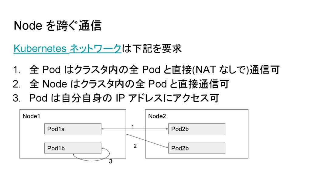 Node を跨ぐ通信 Kubernetes ネットワークは下記を要求 1. 全 Pod はクラ...