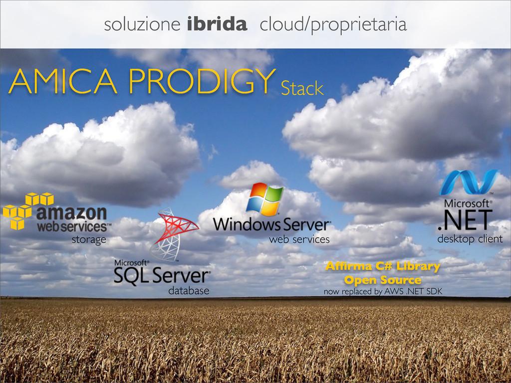 AMICA PRODIGYStack storage database desktop cli...